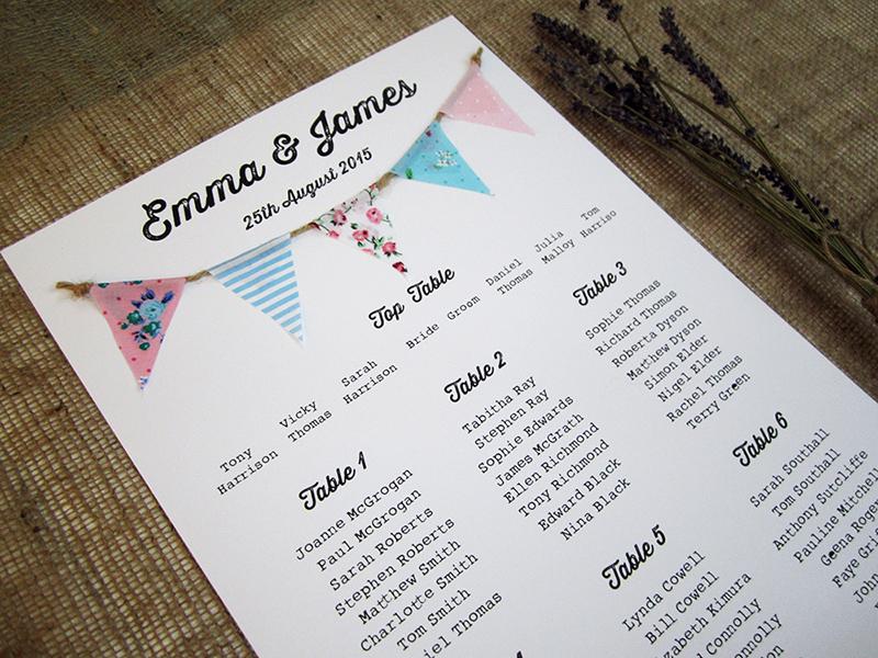 Bunting Wedding Invite: 'Tea Party' Fabric Bunting Invitation » SJ Wedding